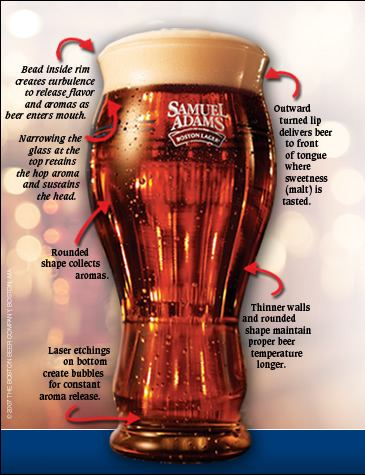sam adams beer glass 230x300 Review  Samuel Adams Pint GlassSamuel Adams Beer Glass